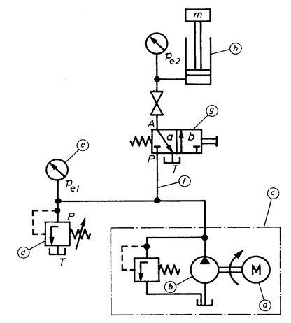 3 yollu 2 konumlu hidrolik devre şeması