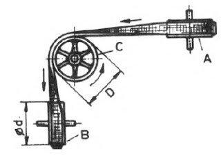 kayış kasnaklarda hareket iletimi metodları