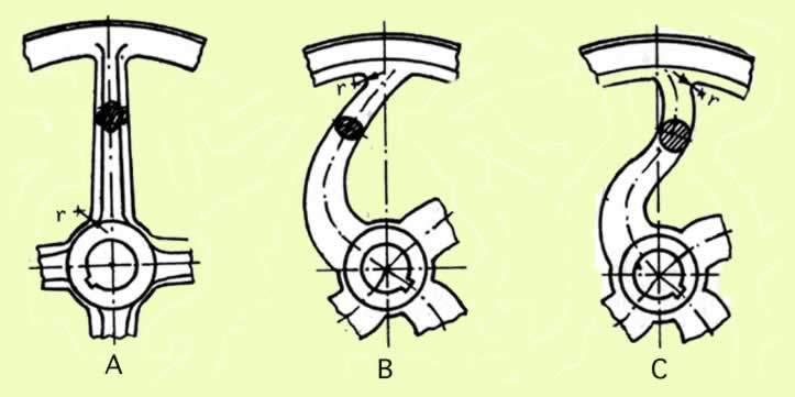 kasnak kol tipleri