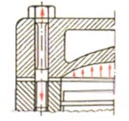 silindir kapak civatası