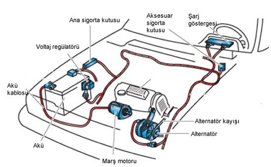 simple auto wiring diagrams chevy html with Sarj Sistemi on Wiring Diagram For 1936 Ford besides Caravan 12S wiring diagram moreover 2007 Chevy Silverado Fuel Pump Wiring Harness Diagram together with Automotive Hvac Block Diagram further Ebay Towbar Trailer Plug Trailer Lights.