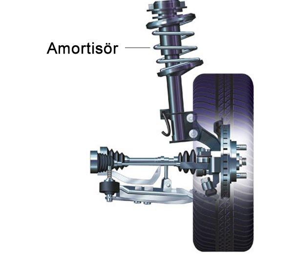 amortisör
