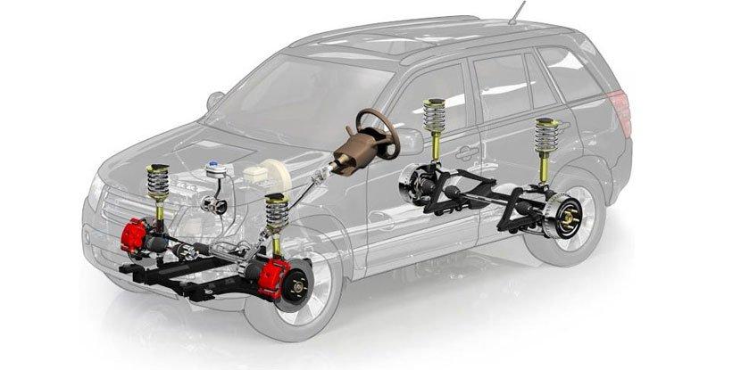 arabanın kesit resmi mekanik aksam amortisör
