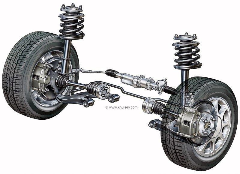 araba süspansiyon sistemi ve amortisörler
