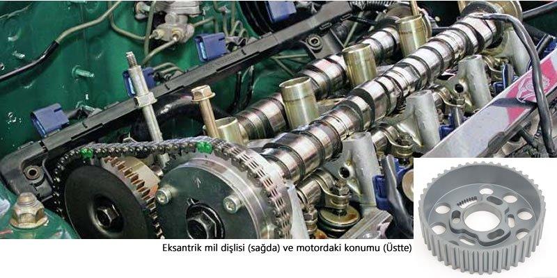 eksantrik mil dişlisi ve motordaki konumu