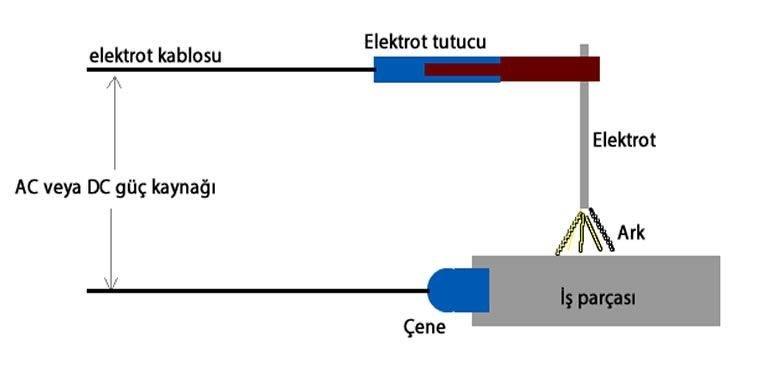 elektrik ark kaynağı şeması