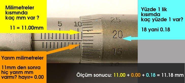 mikrometre örnekleri ve cevaplar