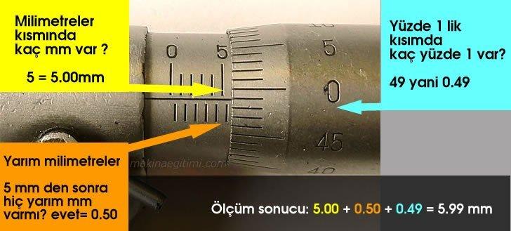 mikrometre ölçüm örnekleri cevap