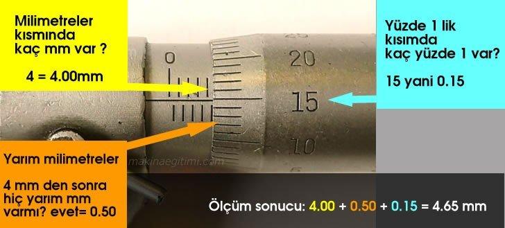 mikrometrenin okunuşu örnek 12