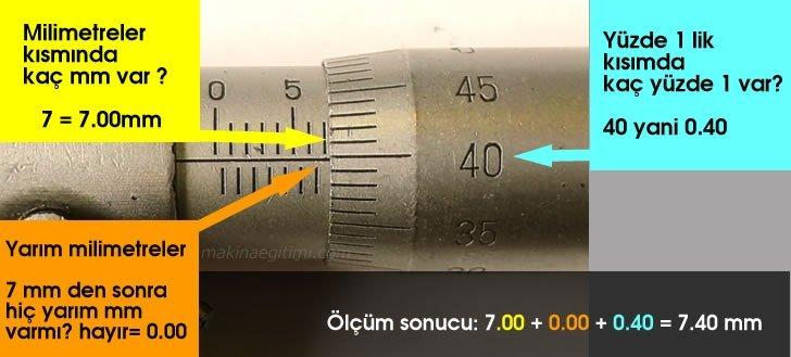 mikrometreyle ölçüm örnekleri ve cevaplar