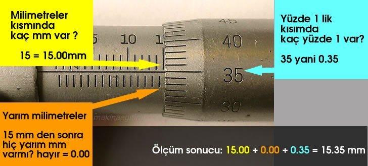 mikrometre okuma soruları 6