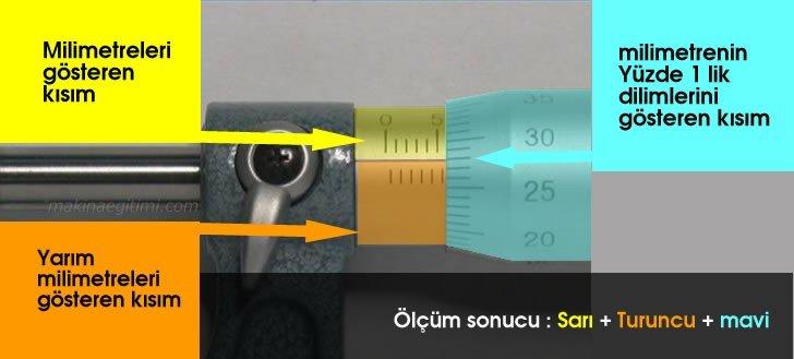 mikrometre nasıl okunur renkli anlatım