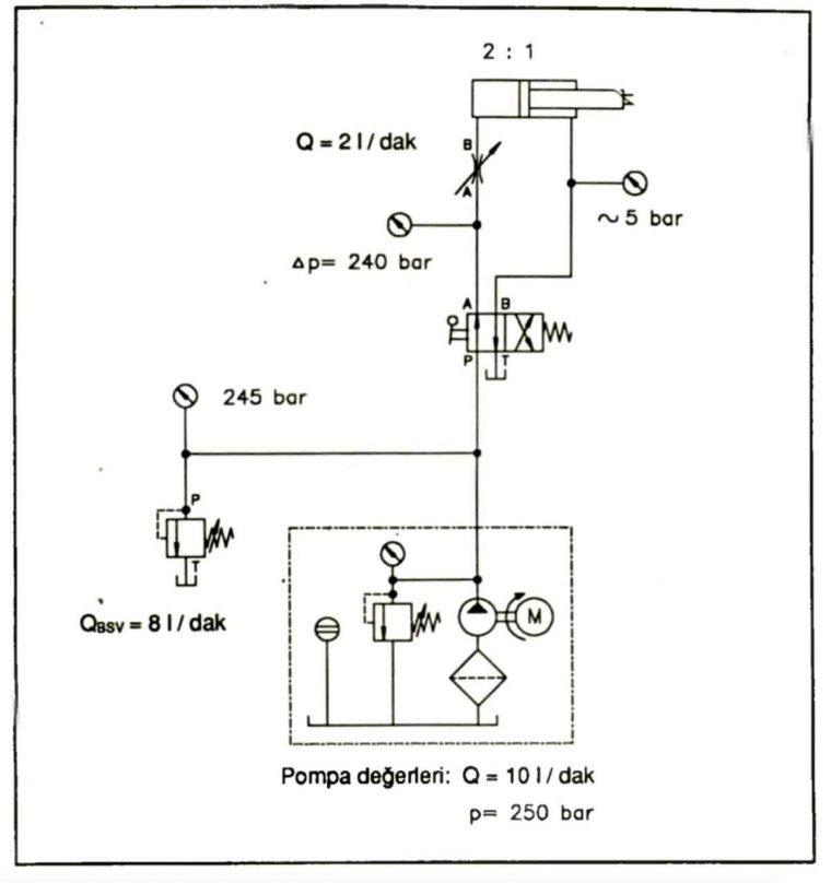 hidrolik uygulamaları devre şeması