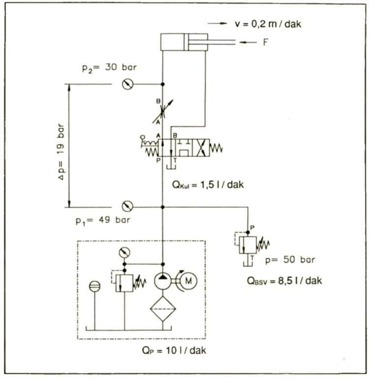 hidrolik sistem uygulamaları torna