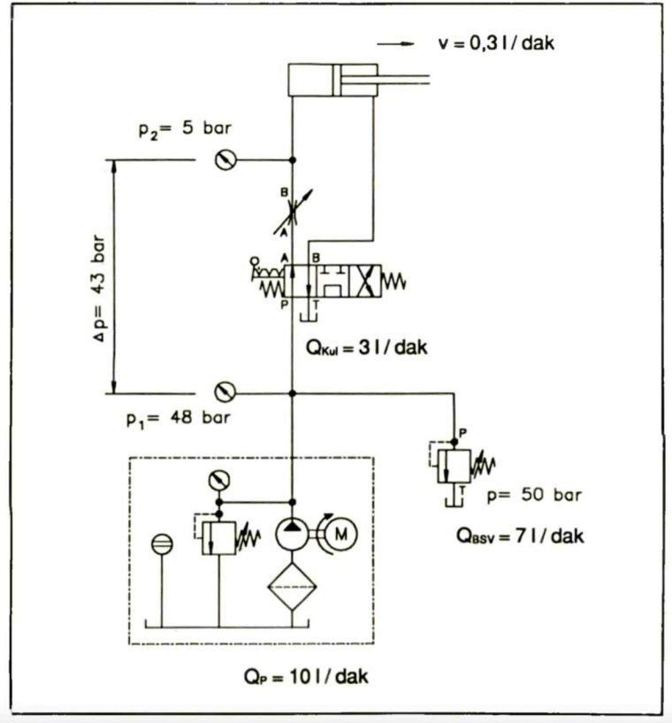 hidrolik uygulamaları torna devre şeması