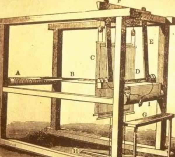 dokumacılık tarihi john kay