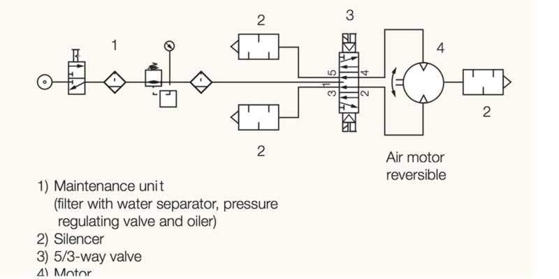 pnömatik motorun devrede kullanımı