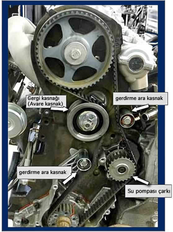 triger kayışının motordaki yeri