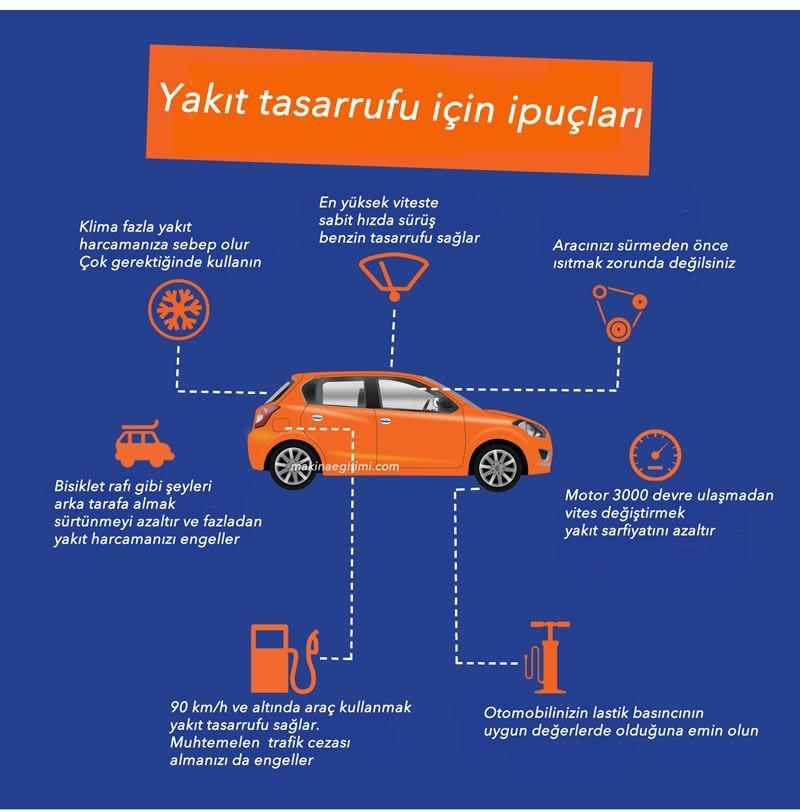 araçlarda yakıt tasarrufu için ne yapılmalı ipuçları