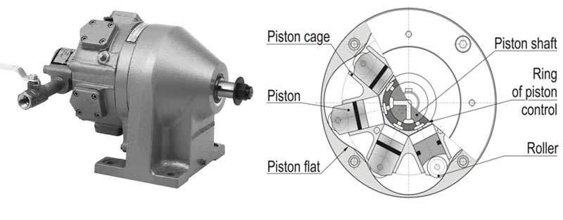 radyal pistonlu motor dış ve iç yapısı