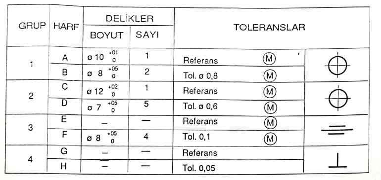 şekil ve konum toleransı örnekleri 2