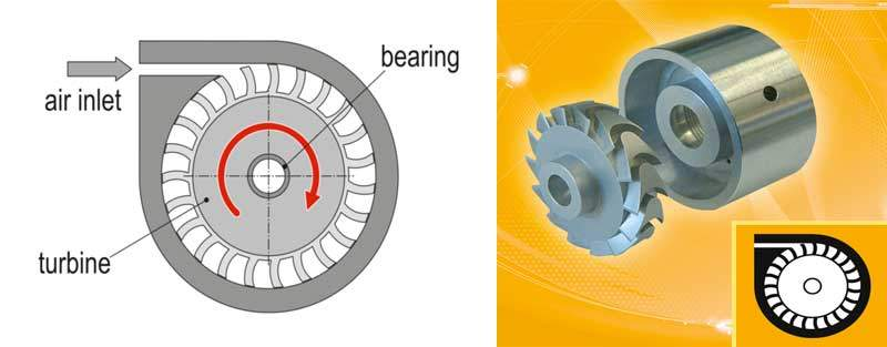 Pnömatik motor çeşitleri türbin tipi