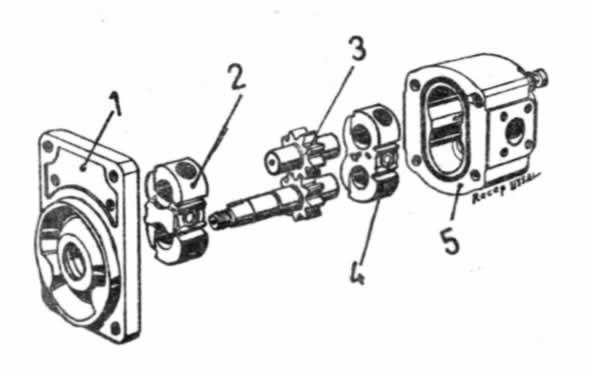 dişli pompanın elemanları