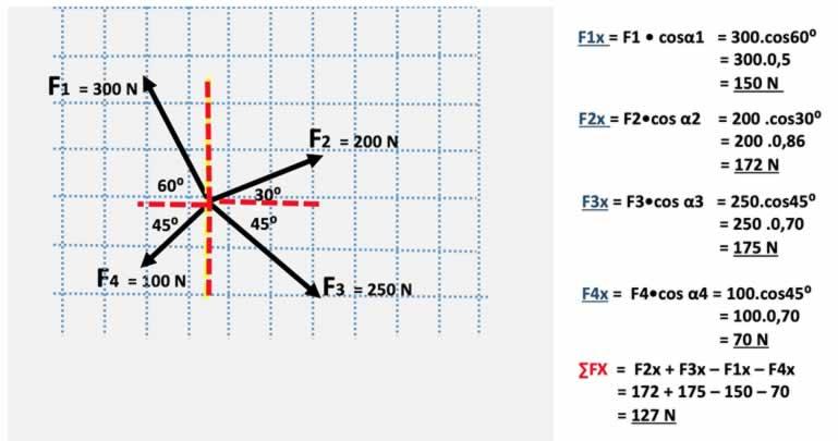 kuvvetler sistemi örnek soru