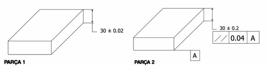 geometrik toleransların avantajları