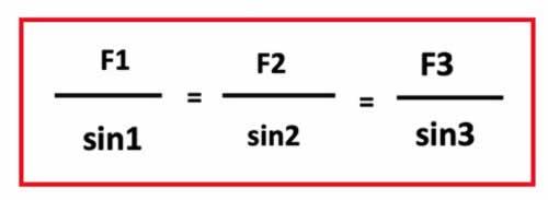 lami teoremi formülü