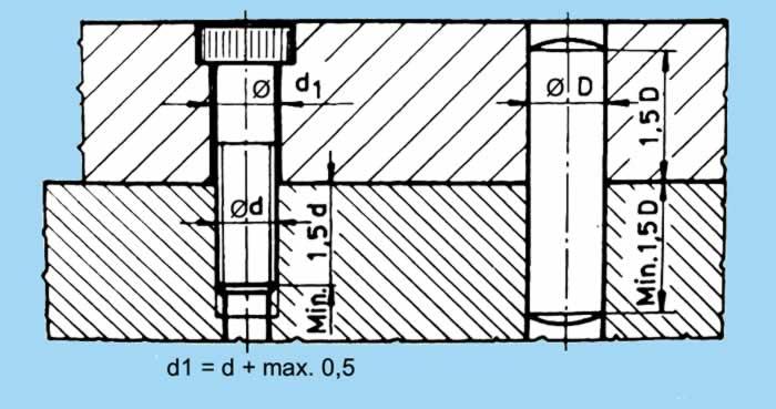 iki plakanın merkezleme pimiyle montajı