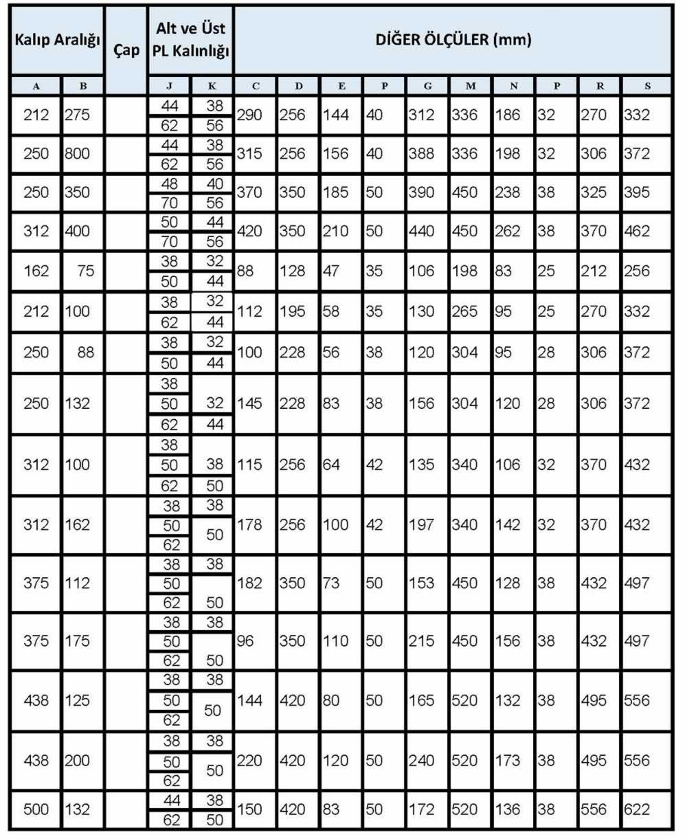 Normal, Ters ve Uzun kalıp seti ölçüleri 4