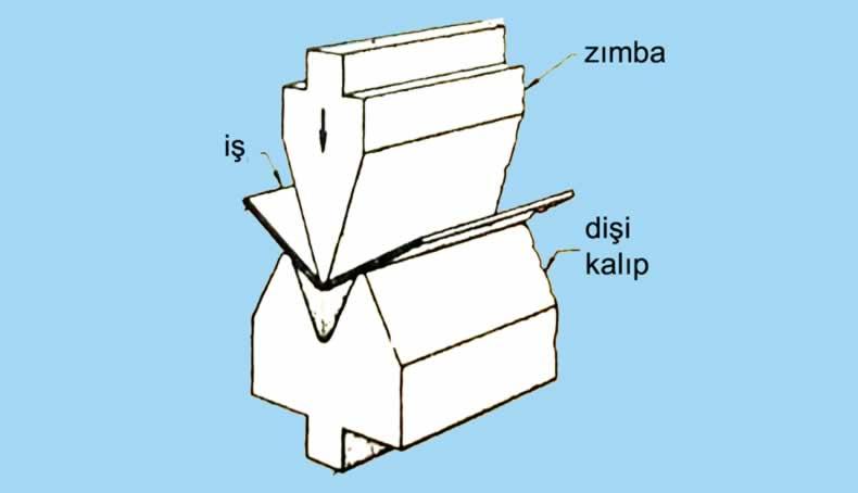 v bükme kalıbı tasarımı