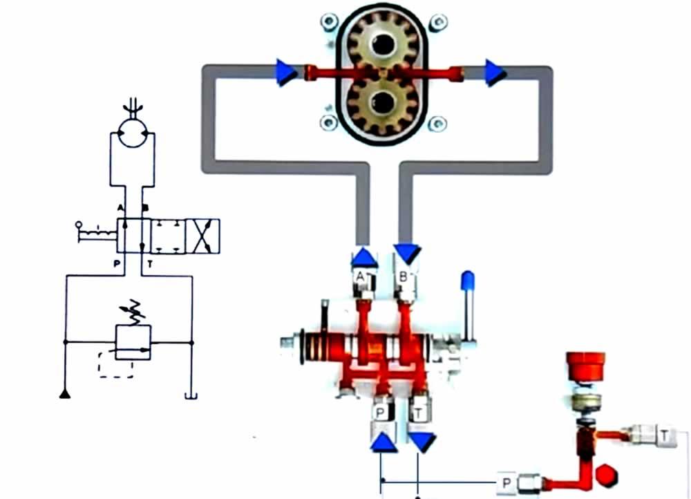 hidrolik devrede hidrolik motor 4/3 valf