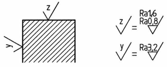 yüzey işleme işaretleri anlatım