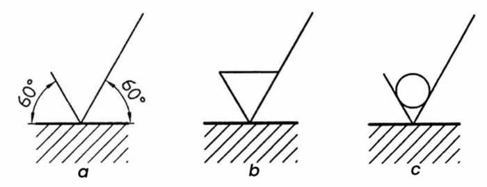 60 derece üçgen yüzey işareti sembolü