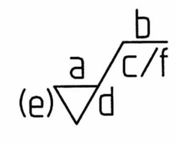 yüzey işleme sembolündeki kısımların anlamı