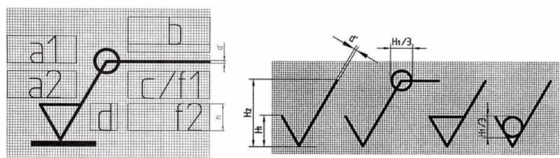 yüzey işleme işaretlerinin boyutları