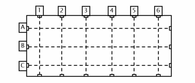 5S yönetimi Çalışma alanı için koordinat sistemi oluşturulması örneği