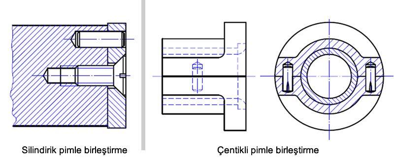pimler ve pimli birleştirmeler teknik resim