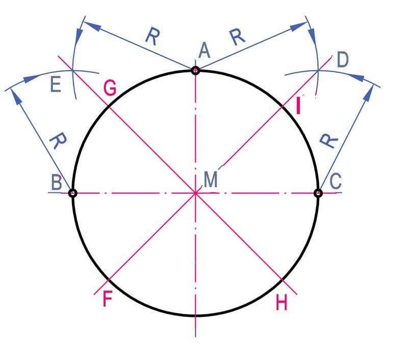 Çemberi 4 eşit parçaya bölme